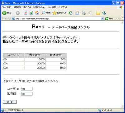 図1 Bankアプリケーションの画面例
