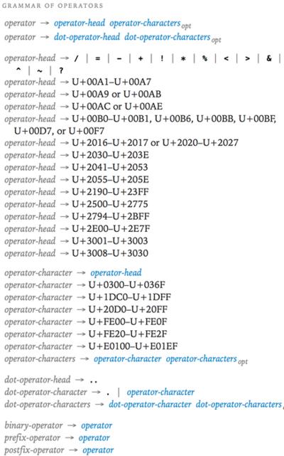 図4 公式ドキュメントでのU+の羅列?