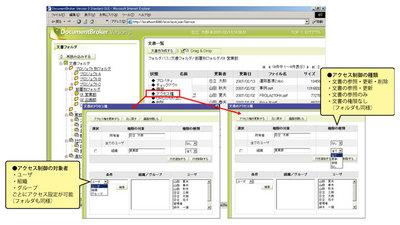 図3 uCosminexus DocumentBrokerの画面(アクセス権限の設定)