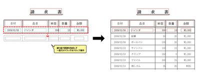 図2 繰り返し機能