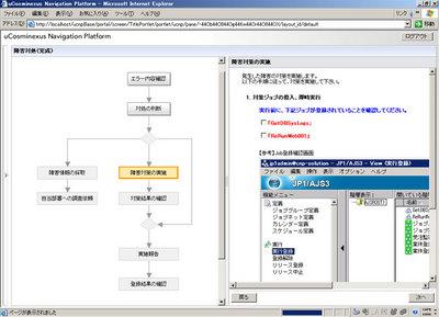 図1 uCosminexus Navigation Platformの利用画面