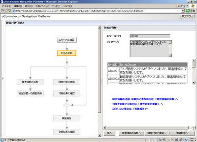 図2 エラーコードを使ってデータベースを検索し,対応するメッセージを表示した様子