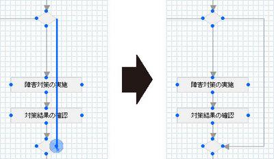 図4 青い点をドラッグしてノードを結合する様子