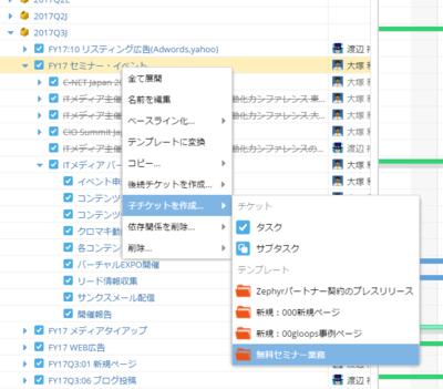 図1 JIRAを利用したタスク管理画面