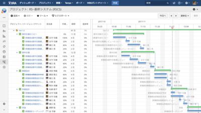 図2 WBSガントチャート