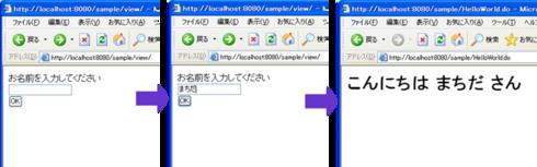 図1 テスト対象のアプリケーション