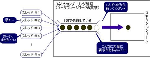 図1 事例1のシステム概要