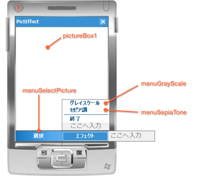 図1 アプリの完成像