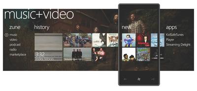 図5 Music+Video Hub