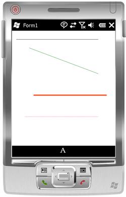 図4 線の描画