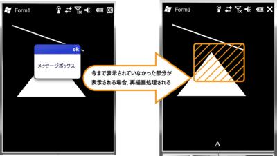 図1 非表示箇所が表示される場合などに描画処理を行わないといけない