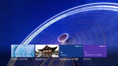 図2 フォトアプリ