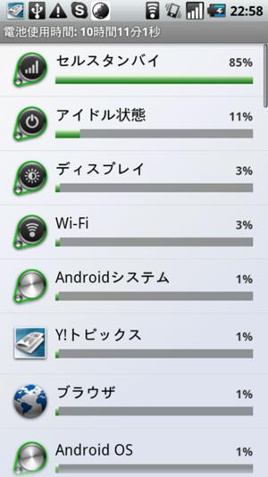 電池使用量のほとんどは,ハードウェア関連でアプリが使用している割合は少ない