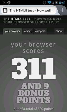 html5testを実行した様子