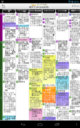 S-EntranceをNexus 7で実行して,番組表を表示した様子