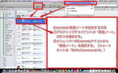 図2 Evernoteのデスクトップクライアント上で新規ノート作成
