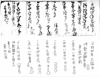 図3 「お講文書」を書き起こした例
