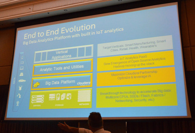 Intelプラットフォームに最適化したCDHベースのHadoop基盤でIoTデータを収集し,分析アプリケーションをデプロイしていくことがIntelのビッグデータ戦略の基本。MJFFとのプロジェクトもこれに倣う