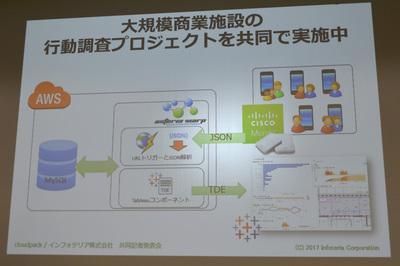 インフォテリアがAWSやCisco,Tableauとともに展開しているプロジェクトの一例。大規模ショッピングモールのユーザデータをクラウド上で連携し,Amazon RDS for MySQLで分析する