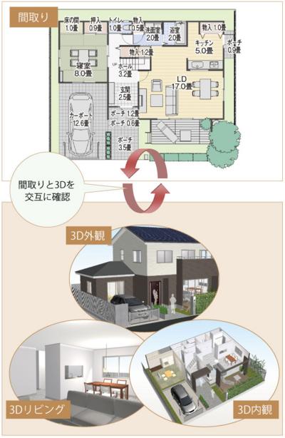 図2 間取りと3Dの両方の視点を使って,住まいを検討できる