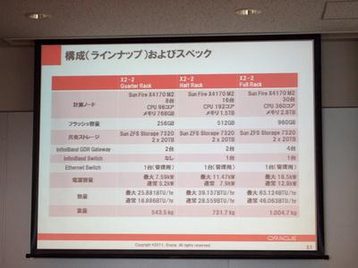 Oracle Exalogic Elastic Cloud X2-2のラインナップとスペック。