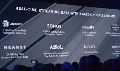 リリースからわずか1年で多くのユーザを獲得したKinesisの拡がりはサーバレスの時代の到来を確実に感じさせる