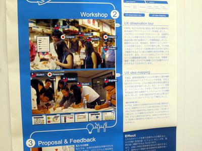 台湾ソリューションフェア内の共創ワークショップポスター