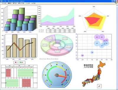 WebCharts3Dのもつさまざまなチャート表現