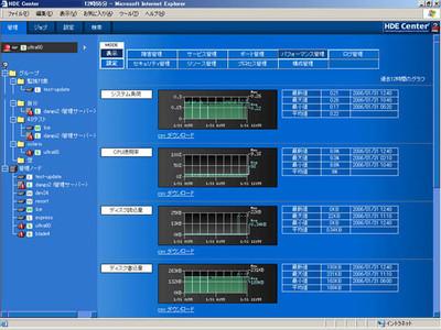 「HDE Center 4.5」の管理画面管理