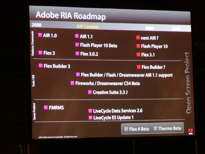 Adobe RIA Roadmap