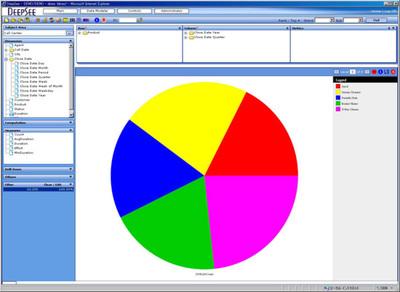 DeepSeeアナライザ画面:データをグラフィカルに表示可能