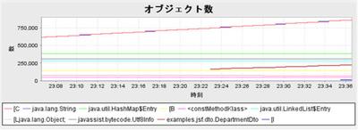 ENdoSnipe の実行画面(例)