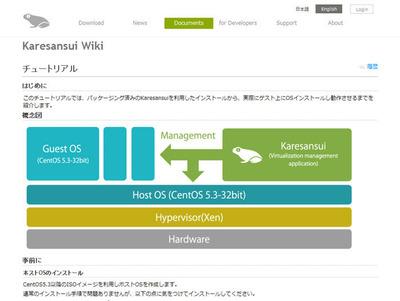 「Karesansui Project」のページには,初心者向けにOSのインストールから詳細に解説したチュートリアルが用意されている。