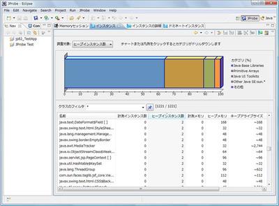 図1 Eclipseプラグインとして実行させたところ。ヒープメモリ上のインスタンス数を表示させている。