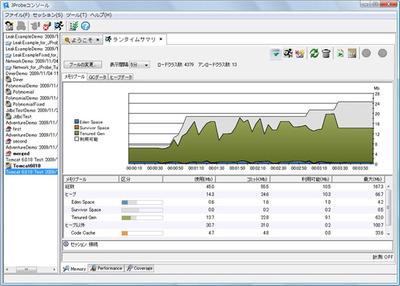図2 こちらは単体動作の画面。プログラム実行時のメモリ利用状況をリアルタイムに表示可能。