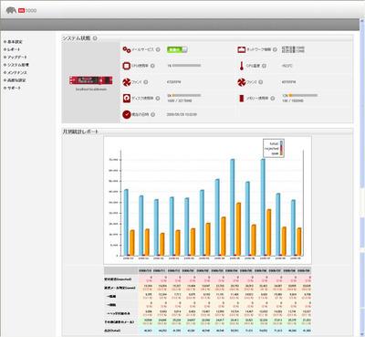 「tapirus Mvシリーズ」の管理画面(Web UI)