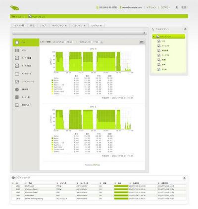 図2 今回のバージョンアップで追加されたグラフレポート機能。CPU別に細かい表示や期間を区切ったレポートも出力できる。