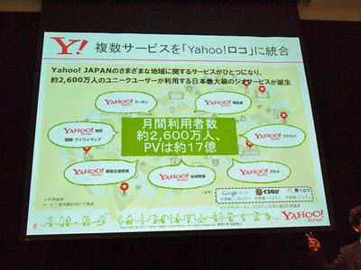 Yahoo!ロコのサービスイメージ