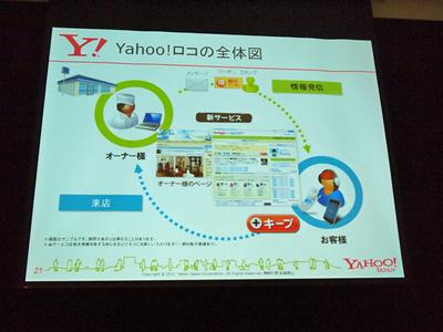 Yahoo!ロコが目指すのは,情報発信者(オーナー)とユーザ(消費者)の間をうめる,サービスとコミュニケーションの醸成