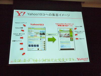 Yahoo!ロコによる集客イメージ