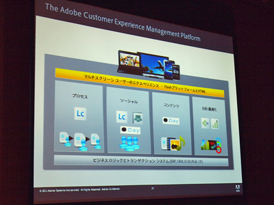 アドビ システムズが考える「The Adobe Customer Management Platform」