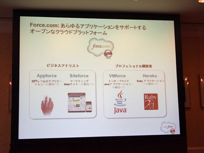 Force.comは,Appforce,Siteforce,VMforce,Herokuといったテクノロジー・アプリケーションをサポートするプラットフォームである