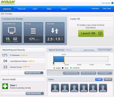 セルフポータル型NOAHの画面イメージ(開発中のもの)