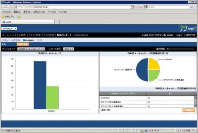 LogiQ Ranking Engineの管理画面