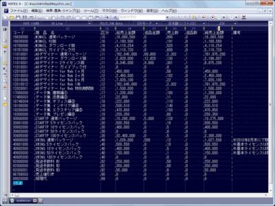 CSV,TSVデータを表計算ソフトのように扱える「表編集機能」では,改行のあるセルを折り返し表示したり,列のカット&ペースト,指定した列内での検索/置換,行ソートが可能となった