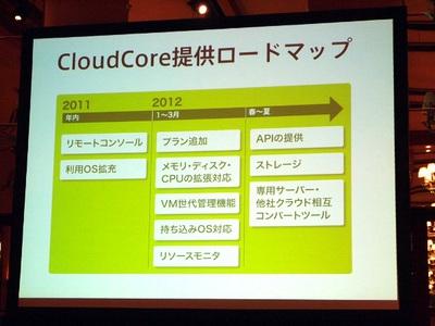 CloudCore提供ロードマップ