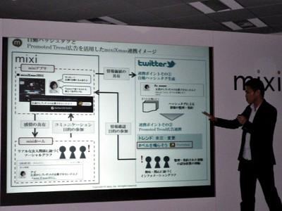mixi Xmas 2011の仕掛け。mixiアプリとして展開することでソーシャルグラフ内のコミュニケーションを活性化し,さらにTwitterに向けた自動ハッシュタグ付与,Promoted Trend広告と連携させたバズの情勢を行う