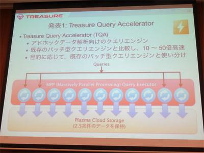 Treasure Query Acceleratorにはオープンソースの技術も一部使われているそうです