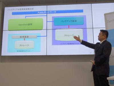 新サービスに提供されるIaaS基盤について説明するヤフー(株)開発本部 阪田 浩隆氏。障害発生時に自動フェイルオーバーする管理ノードを5冗長化,さらにOSまで含めた日次バックアップを物理的に分離したシステムで3世代分取得しているという。