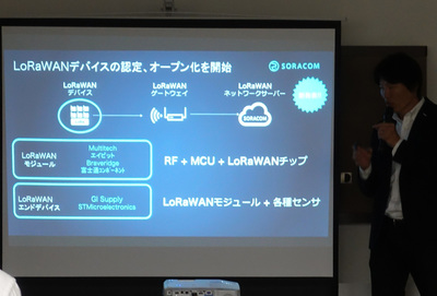 LoRaWAN対応デバイスのオープン化の概要